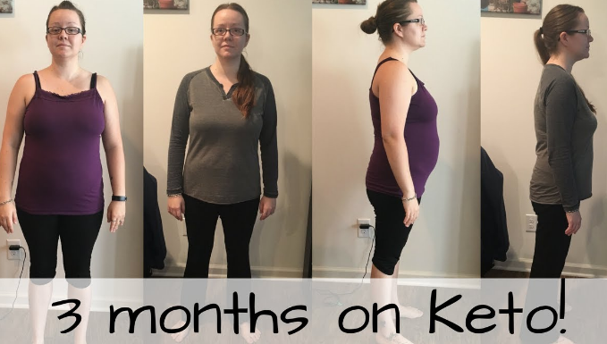 Simply Fit Keto - reviews